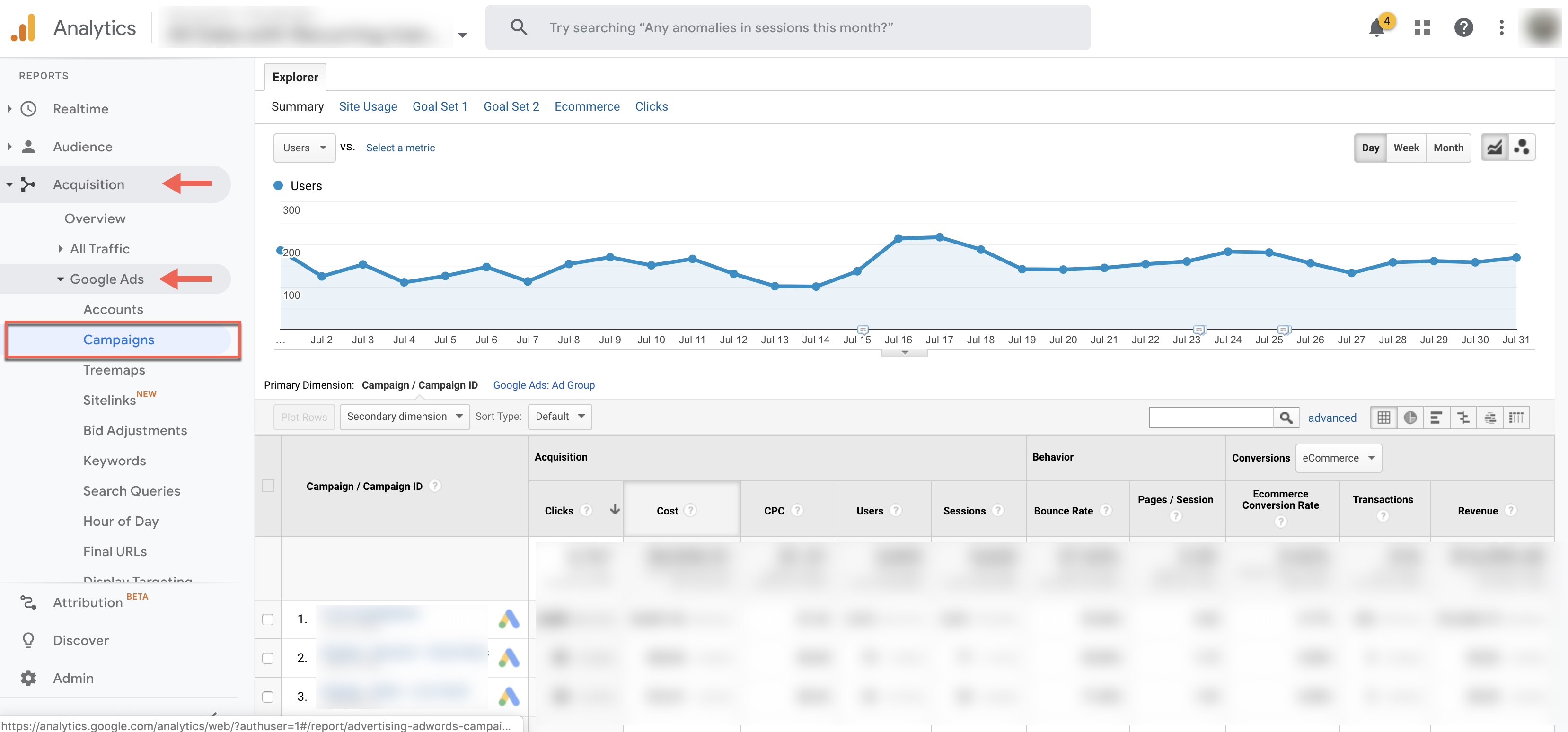 Google Analytics Google Ads report