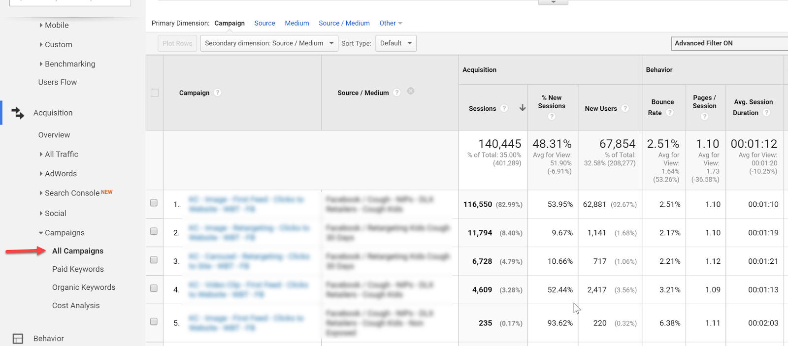 google analytics campaign view