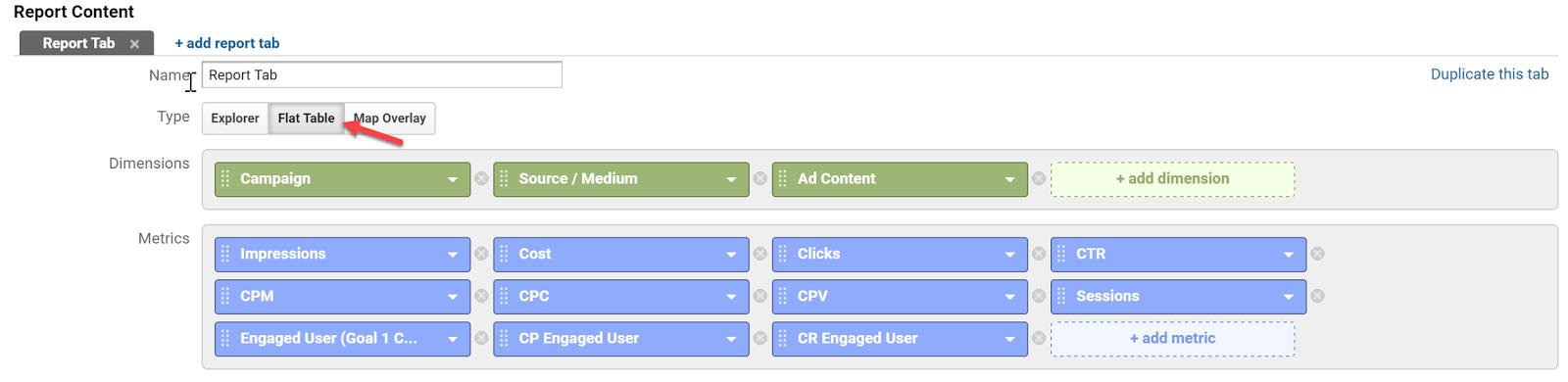 google analytics custom reports metrics dimensions