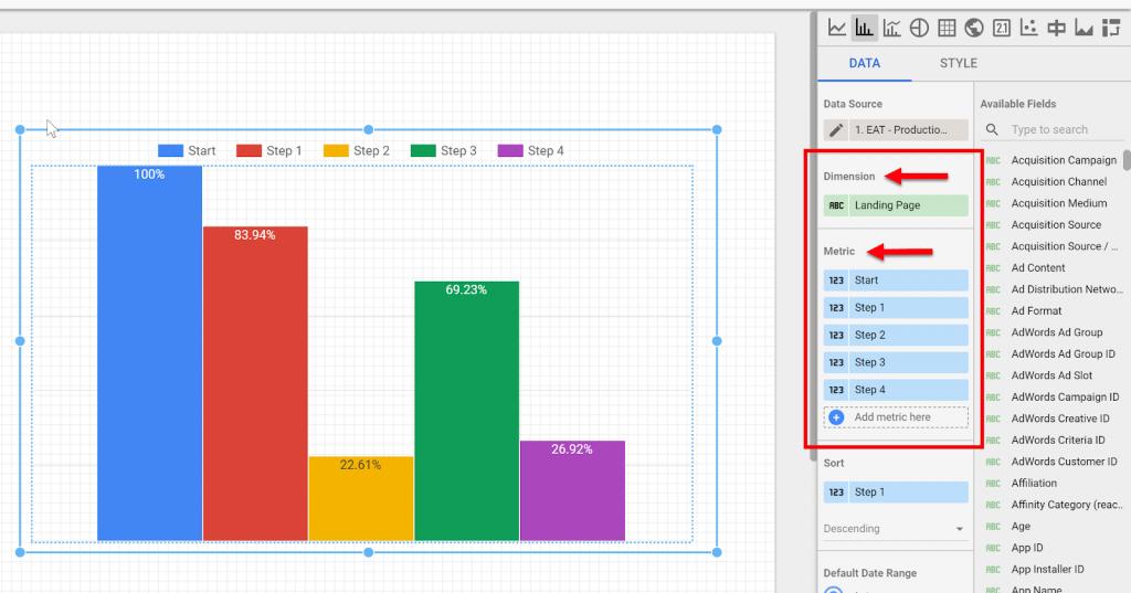 data studio goal funnels