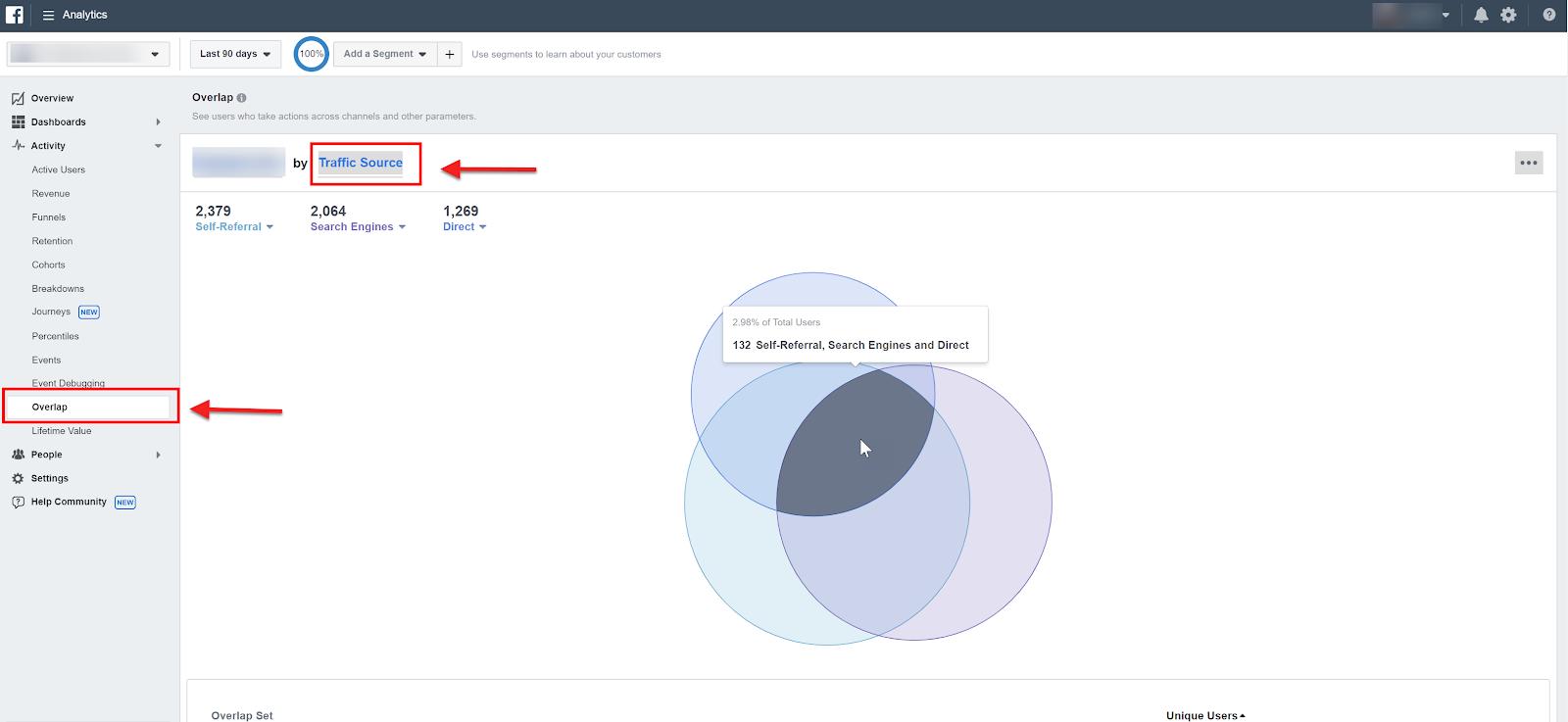 Facebook Analytics Overlap