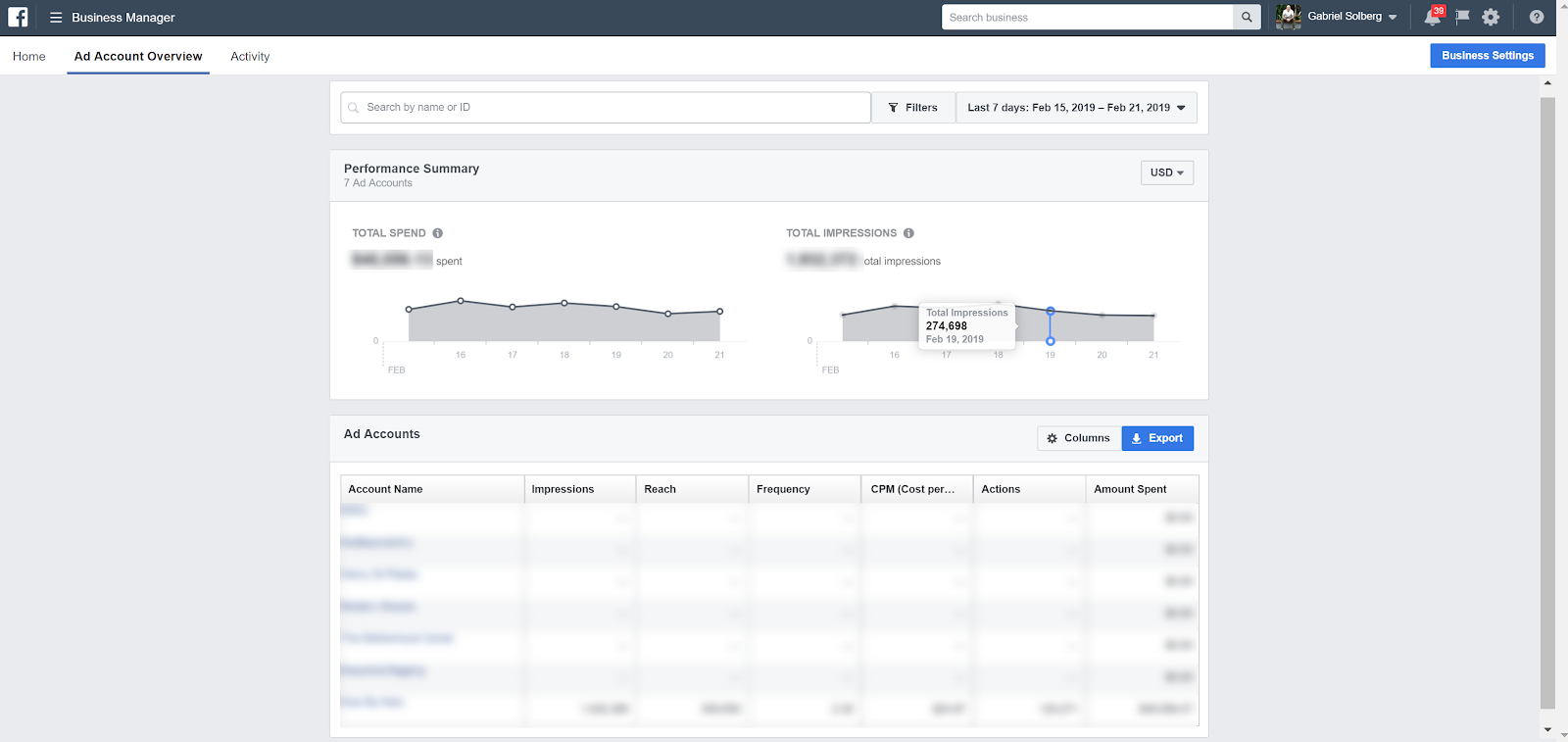 Facebook Business Manager - Ad Account Overview