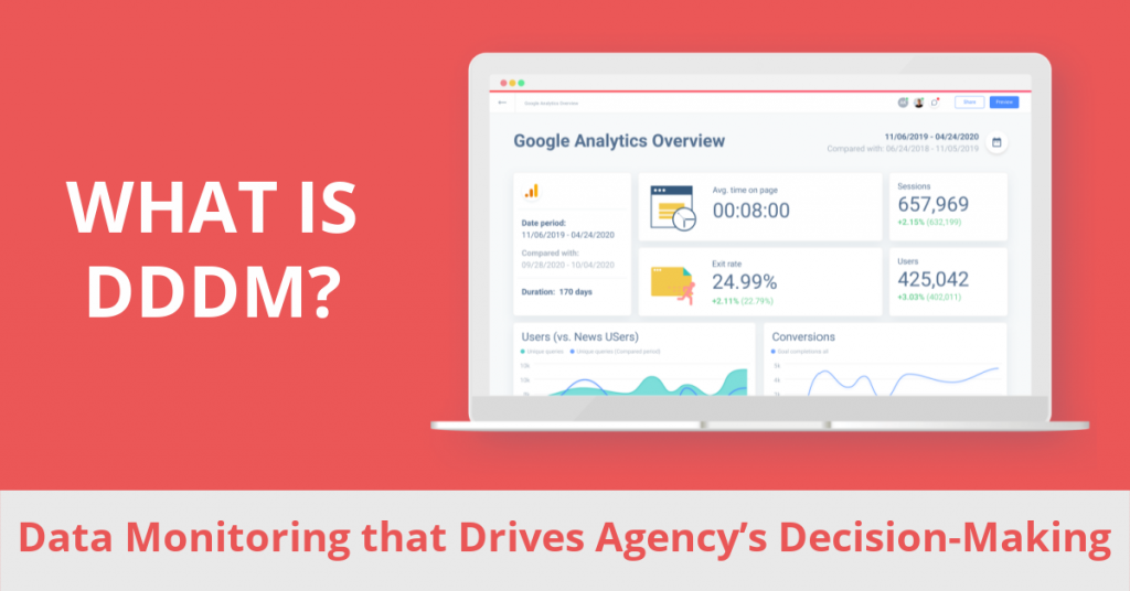 Data Monitoring KPIs that Drive Decision-Making